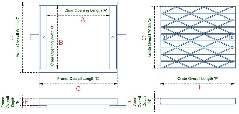 Dimensions of flat grates and frames.