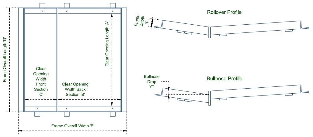 Dimensions of converted side entry grates and frames.